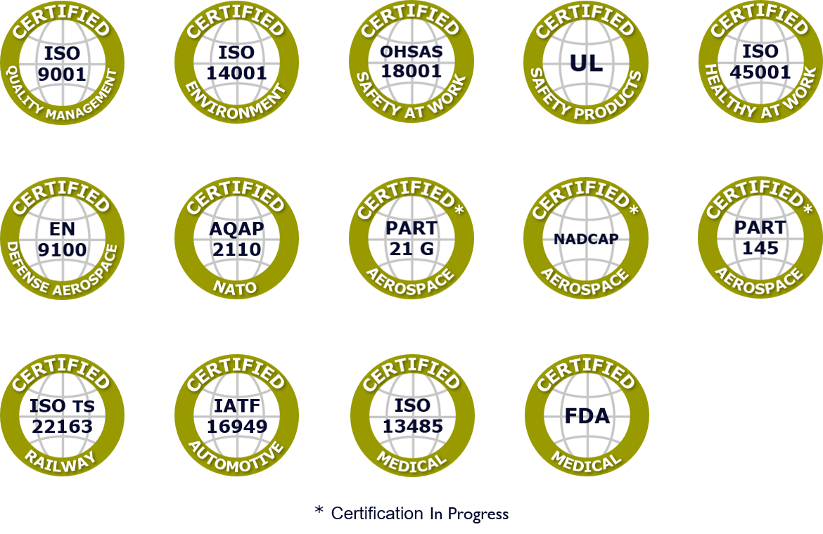 Pictos Certifications