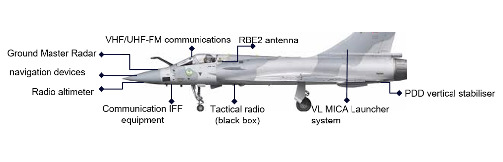 #eolaneinside dans un avion de combat : VHF/UHF-FM communications, RBE2 antenna, Ground Master Radar, Navigation Devices, Radio Altimeter, Communication IFF equipment, Tactical Radio Black Box, VL MICA Launcher system, PDD vertical stabiliser